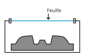 thermoformage étape 1