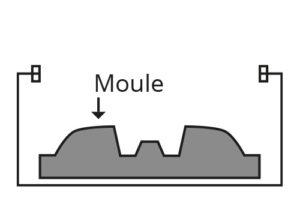 thermoformage étape 0