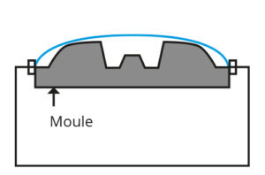 thermoformage étape 3
