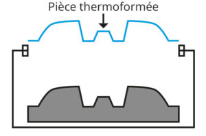 thermoformage étape 5