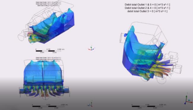 mécanique des fluides simulation